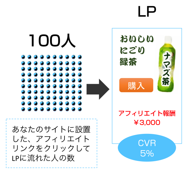 ASP別EPCの計算方法