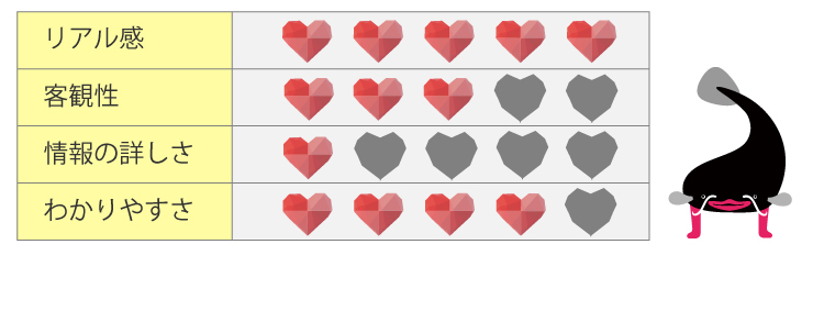 heart-event