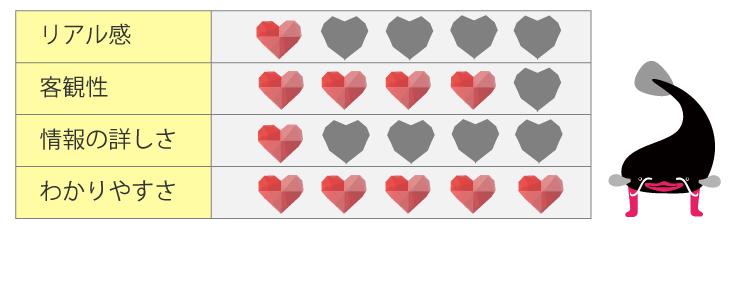 heart-illusut